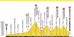 Tour De France – astăzi legendarul Tourmalet