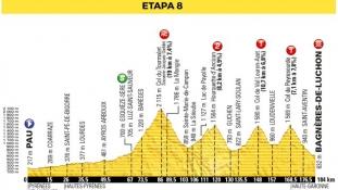 Tour De France – astăzi legendarul Tourmalet